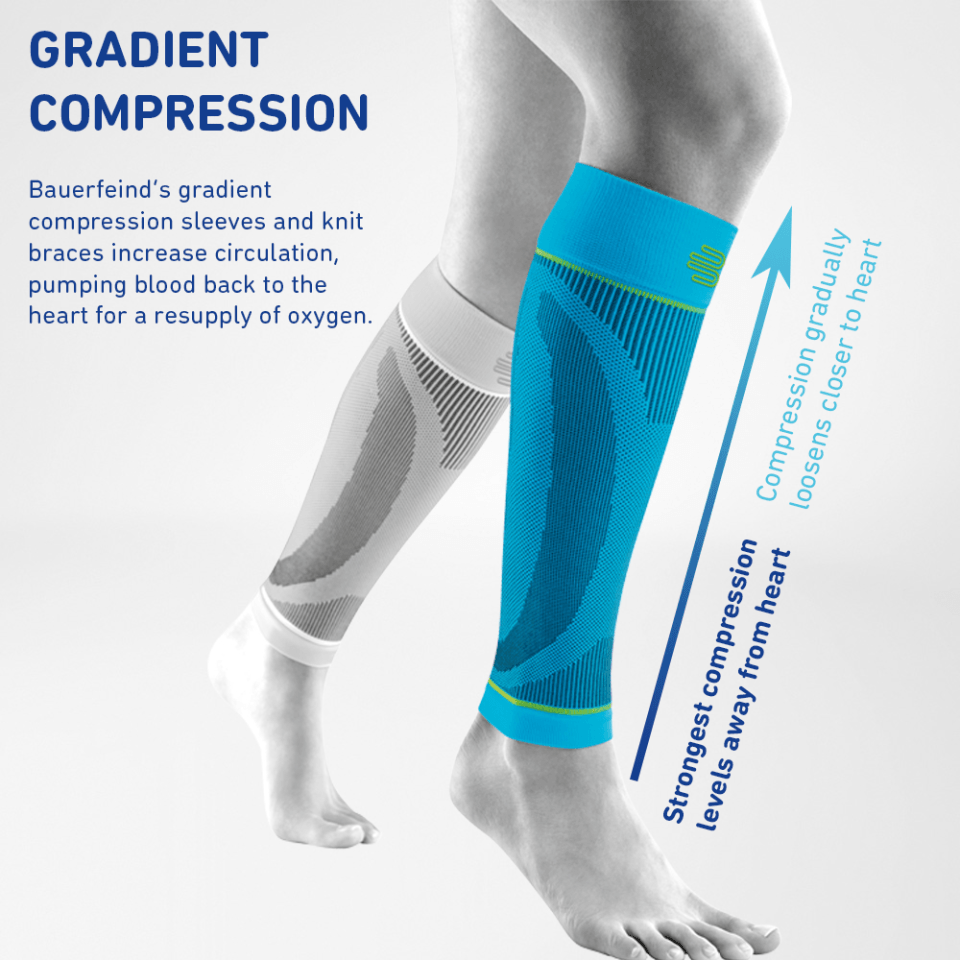 Benefits of Medical Grade Compression