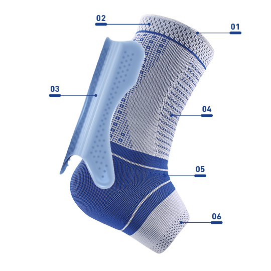 Achillotrain Pro Ankle Braces And Supports Sports Ankle Injury Chronic Achilles Tendon Pain Achilles Tendon Post Surgery Tendinitis Inflammation Heel Pain Haglund S Deformity Pump Bump Bauerfeind